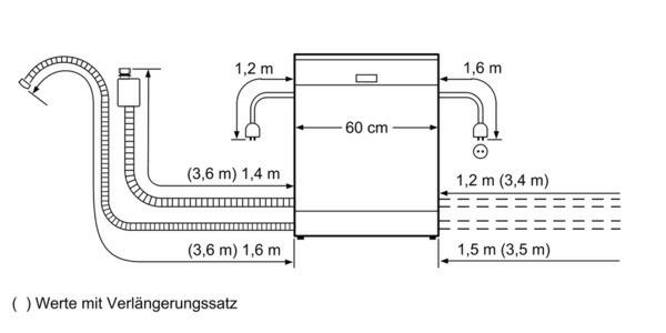 Siemens SN65L083EU vaatwasser volledig integreerbaar 60 cm SN 65L083 SN65L083 SN 65 L 083 EU